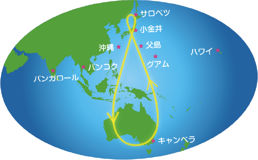 地球上に示されたみちびきの経路